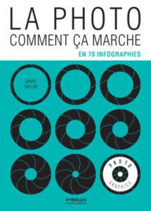 70 Infographies 215x300 Petite encyclopédie de la photo numérique   Le guide avancé