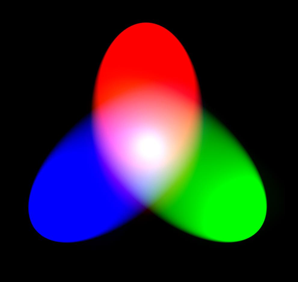 Théorie de la couleur RVB