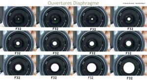 Ouverture Diaphragme 300x163 Cours Complet en Vidéo : Les fondamentaux de la photographie : Le triangle dexposition